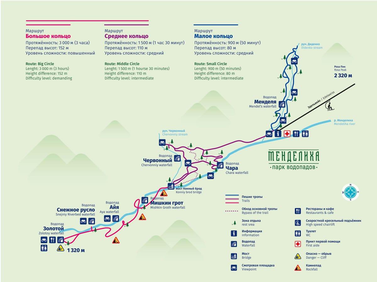 Пешие маршруты по парку водопадов - фото